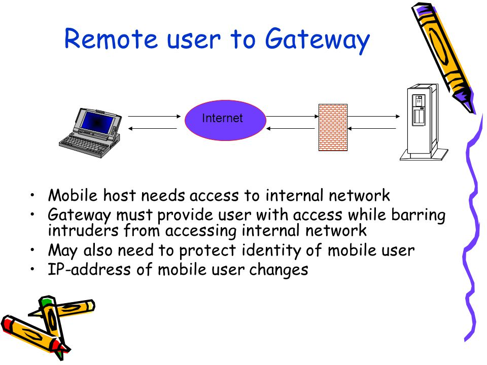 Remote user to Gateway Mobile host needs access to internal network Gateway must provide user with access while barring intruders from accessing internal network May also need to protect identity of mobile user IP-address of mobile user changes Internet