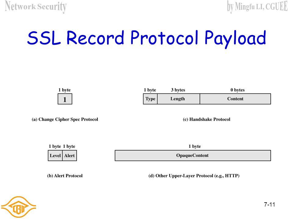 7-10 SSL Record Format