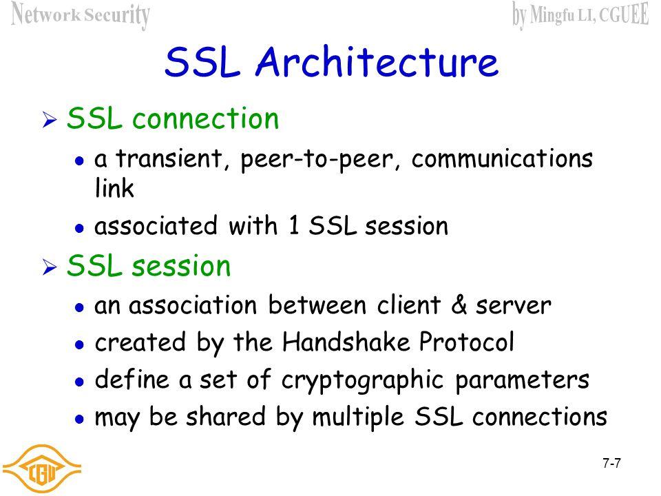 7-6 SSL Architecture