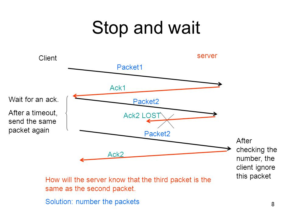 8 Stop and wait Client server How will the server know that the third packet is the same as the second packet. Solution: number the packets Packet1 Pa