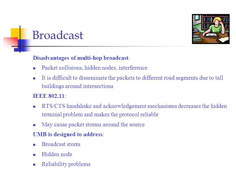 UMB Key Idea: Directional broadcast.