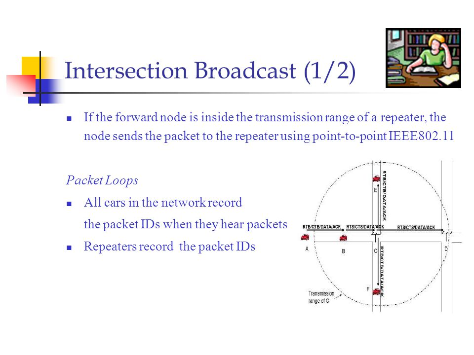 Intersection Broadcast (2/2) RTB/CTB/DATA/ACK handshake is repeated several times in intersections Disadvantage Waste bandwidth Degrade the overall performance of the network, since packets from all directions will wait the for the repeater to be idle Solution Repeaters do not repeat the information in the DATA packet if the forward node has already received the message