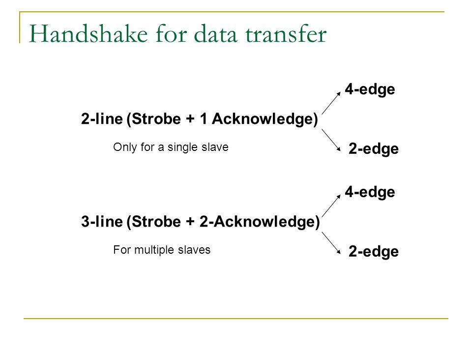 Handshake for data transfer 2-edge 2-line (Strobe + 1 Acknowledge) 4-edge Only for a single slave 2-edge 3-line (Strobe + 2-Acknowledge) 4-edge For mu