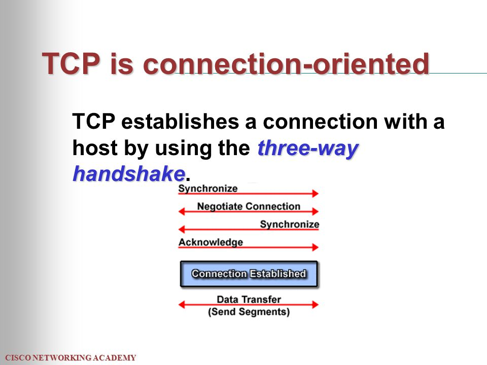 CISCO NETWORKING ACADEMY TCP is connection-oriented three-way handshake TCP establishes a connection with a host by using the three-way handshake.