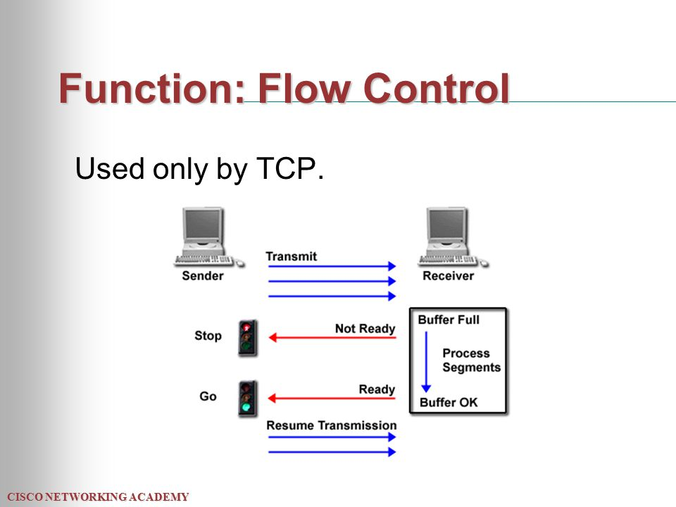 CISCO NETWORKING ACADEMY Function: Flow Control Used only by TCP.