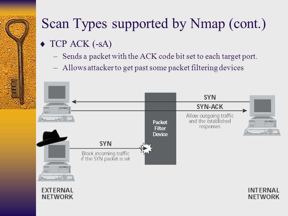 Scan Types supported by Nmap (cont.)  TCP ACK (-sA) –Sends a packet with the ACK code bit set to each target port. –Allows attacker to get past some