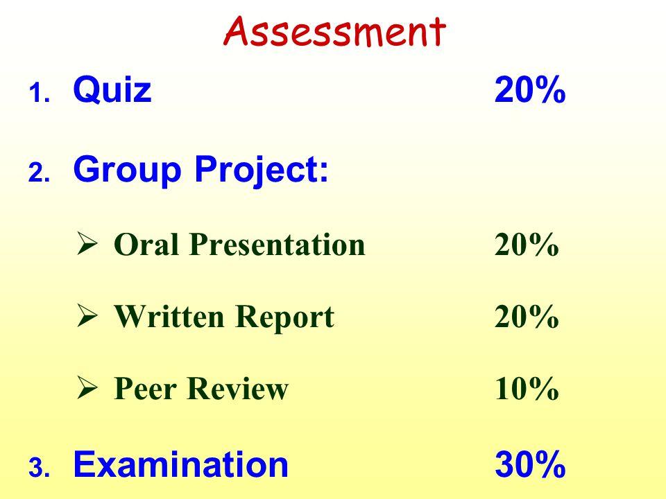 Assessment 1. Quiz20% 2.