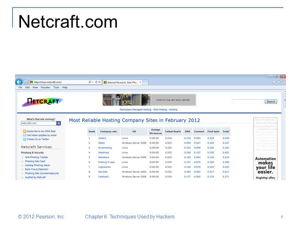 Netcraft.com © 2012 Pearson, Inc. Chapter 6 Techniques Used by Hackers 4