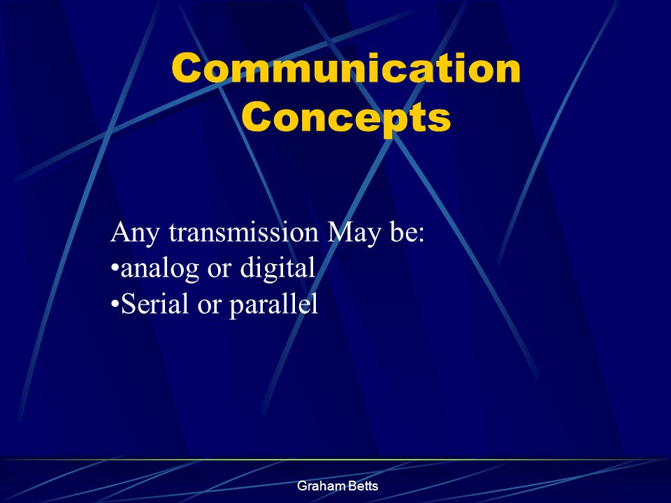 Graham Betts HSC Topic 3.4 Transmitting and Receiving in Communication Systems Communication concepts (transmission of data, protocols and handshaking
