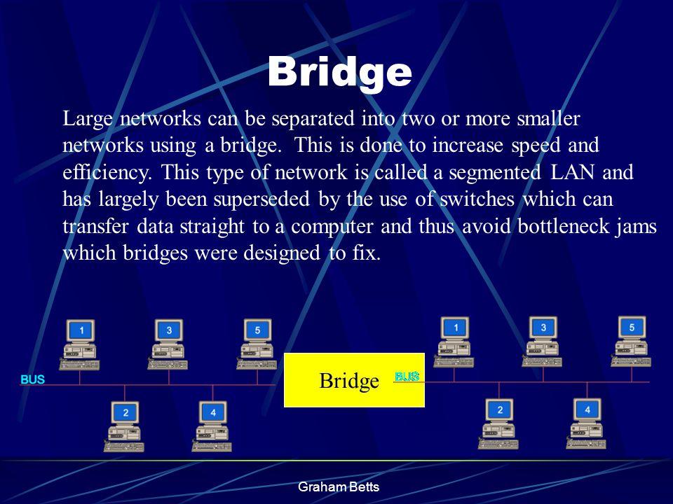 Graham Betts NETWORK TOPOLOGIES (categorizing by shape)