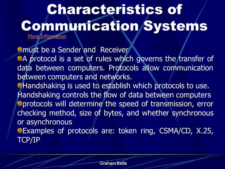 Graham Betts Characteristics of Communication Systems Protocols Handshaking Speed of Transmission Error Checking Communication Settings
