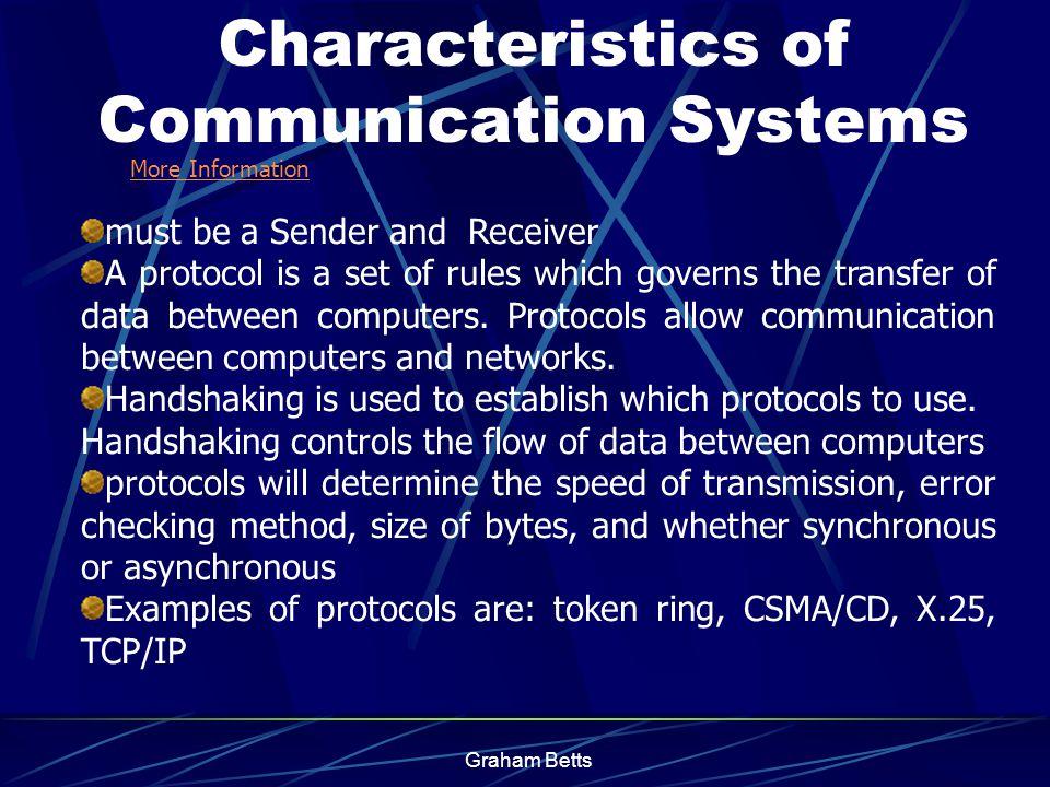 Graham Betts Characteristics of Communication Systems Protocols Handshaking Speed of Transmission Error Checking Communication Settings