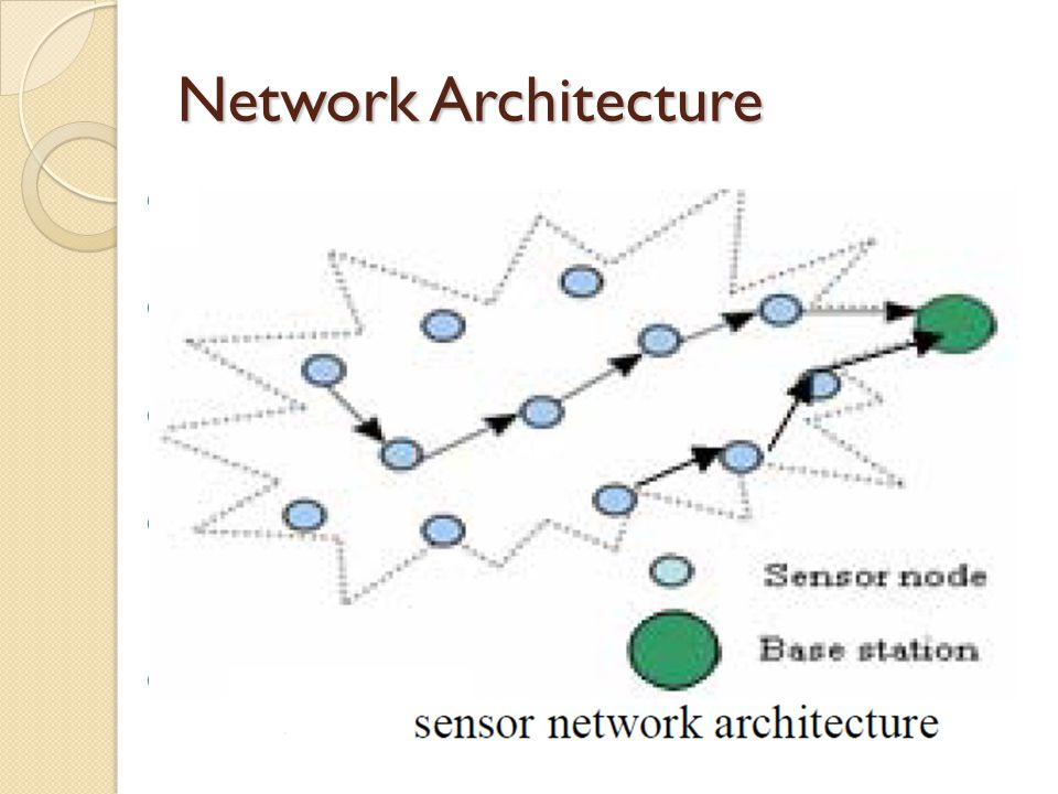Network Architecture The base station have more computational and energy power compared to sensors.