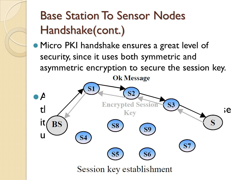 Base Station To Sensor Nodes Handshake(cont.) Micro PKI handshake ensures a great level of security, since it uses both symmetric and asymmetric encryption to secure the session key.