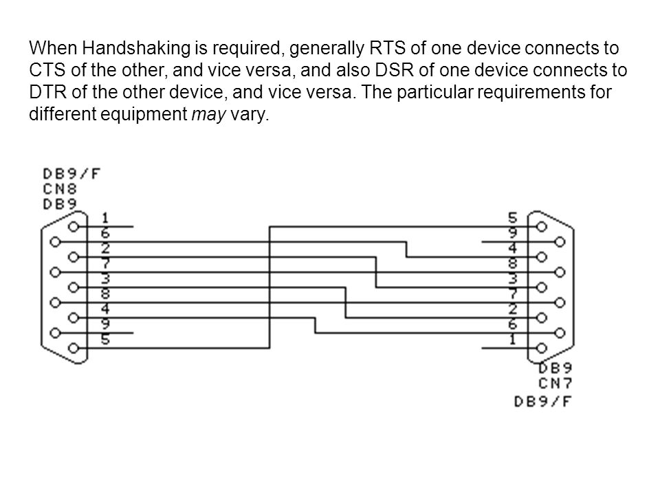 When Handshaking is required, generally RTS of one device connects to CTS of the other, and vice versa, and also DSR of one device connects to DTR of