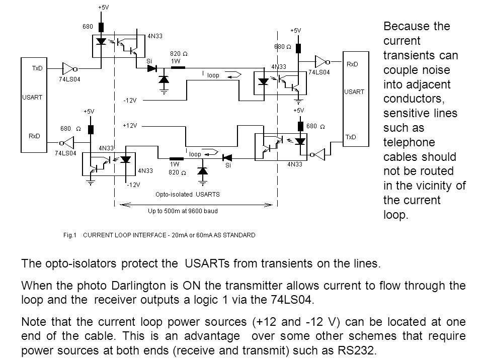 The opto-isolators protect the USARTs from transients on the lines. When the photo Darlington is ON the transmitter allows current to flow through the