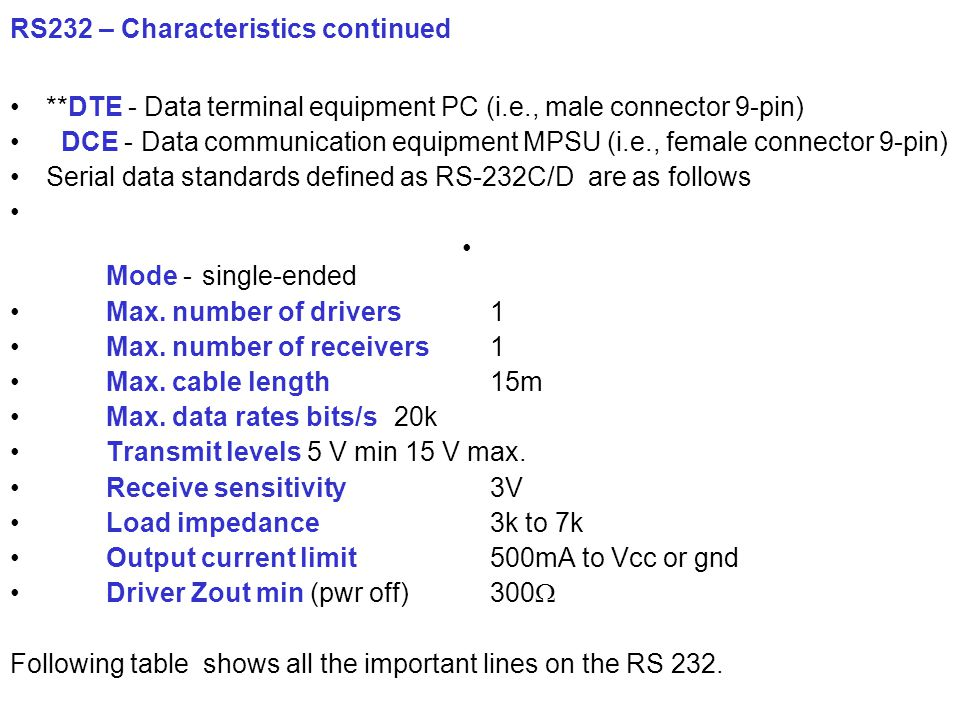 RS232 – Characteristics continued **DTE - Data terminal equipment PC (i.e., male connector 9-pin) DCE - Data communication equipment MPSU (i.e., female connector 9-pin) Serial data standards defined as RS-232C/D are as follows Mode - single-ended Max.