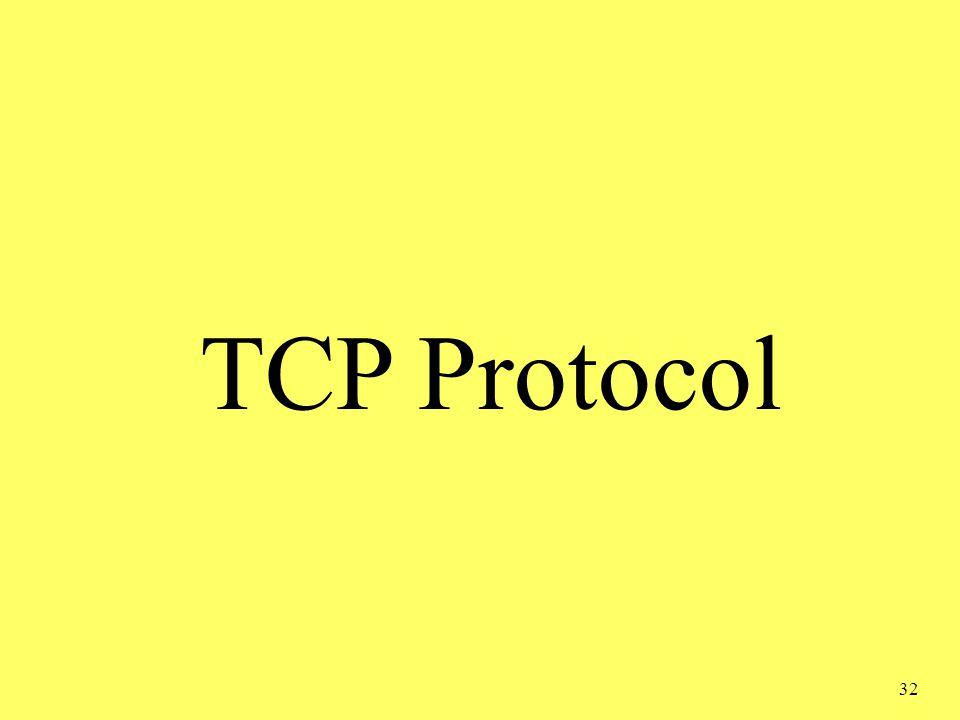 32 TCP Protocol