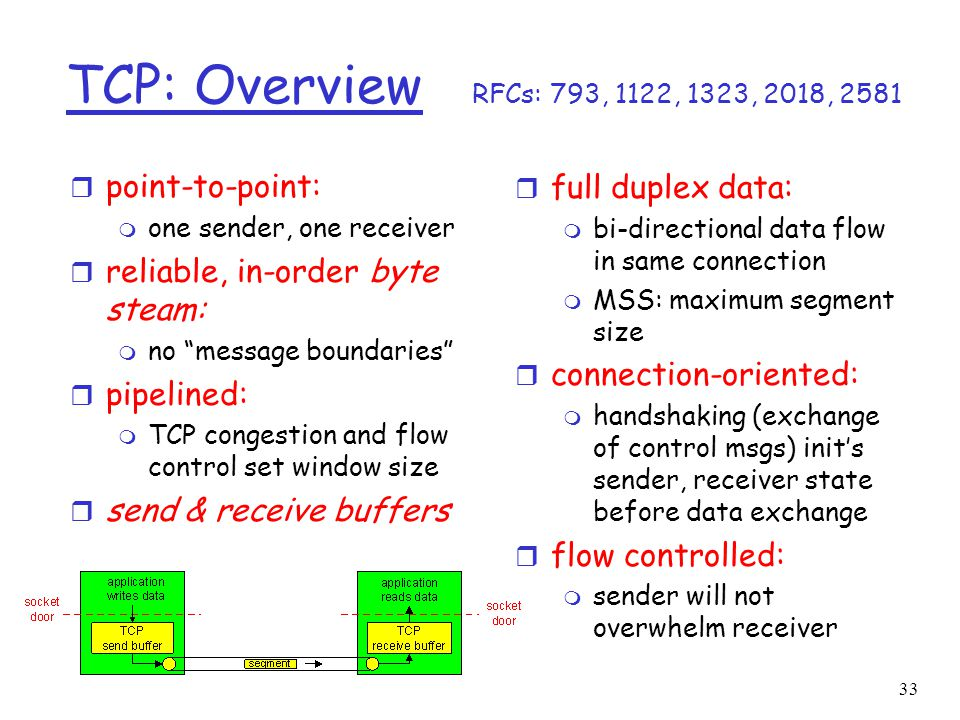 33 TCP: Overview RFCs: 793, 1122, 1323, 2018, 2581 r full duplex data: m bi-directional data flow in same connection m MSS: maximum segment size r con