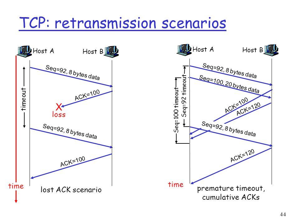 44 TCP: retransmission scenarios Host A Seq=92, 8 bytes data ACK=100 loss timeout time lost ACK scenario Host B X Seq=92, 8 bytes data ACK=100 Host A