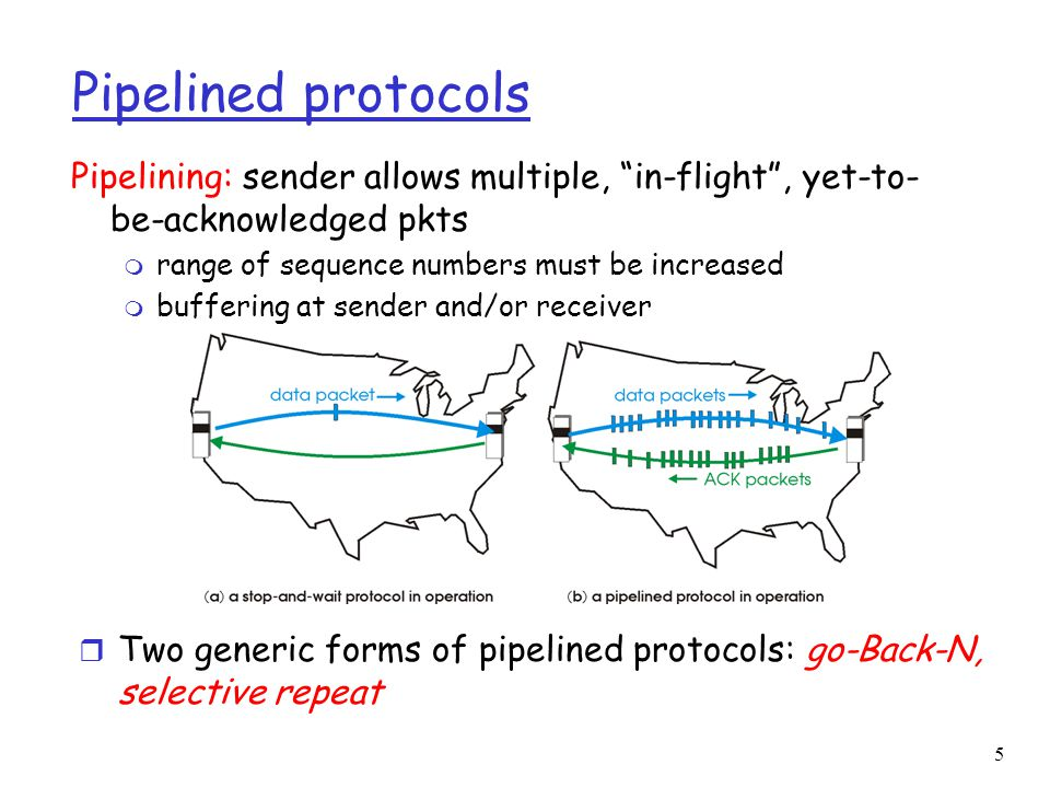 """5 Pipelined protocols Pipelining: sender allows multiple, """"in-flight"""", yet-to- be-acknowledged pkts m range of sequence numbers must be increased m bu"""