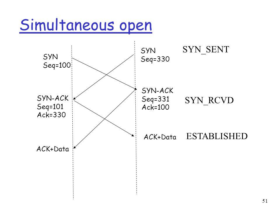51 Simultaneous open SYN Seq=100 SYN Seq=330 SYN-ACK Seq=101 Ack=330 ACK+Data SYN_SENT SYN-ACK Seq=331 Ack=100 SYN_RCVD ESTABLISHED