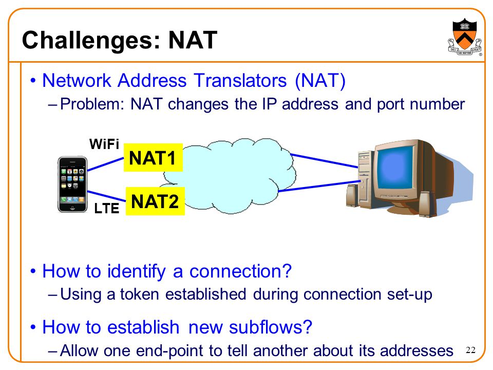 Challenges: NAT Network Address Translators (NAT) –Problem: NAT changes the IP address and port number How to identify a connection.