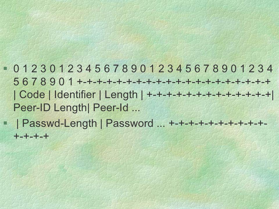 §0 1 2 3 0 1 2 3 4 5 6 7 8 9 0 1 2 3 4 5 6 7 8 9 0 1 2 3 4 5 6 7 8 9 0 1 +-+-+-+-+-+-+-+-+-+-+-+-+-+-+-+-+-+-+-+ | Code | Identifier | Length | +-+-+-+-+-+-+-+-+-+-+-+-+| Peer-ID Length| Peer-Id...