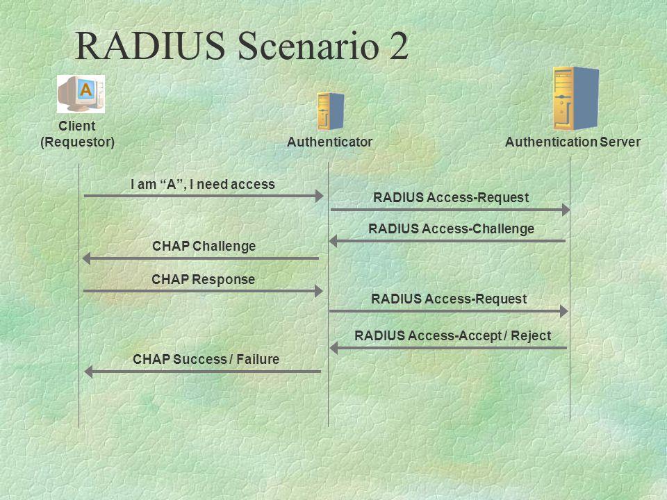 RADIUS Scenario 2 Client (Requestor) AuthenticatorAuthentication Server I am A , I need access CHAP Challenge CHAP Response RADIUS Access-Request RADIUS Access-Accept / Reject CHAP Success / Failure RADIUS Access-Request RADIUS Access-Challenge