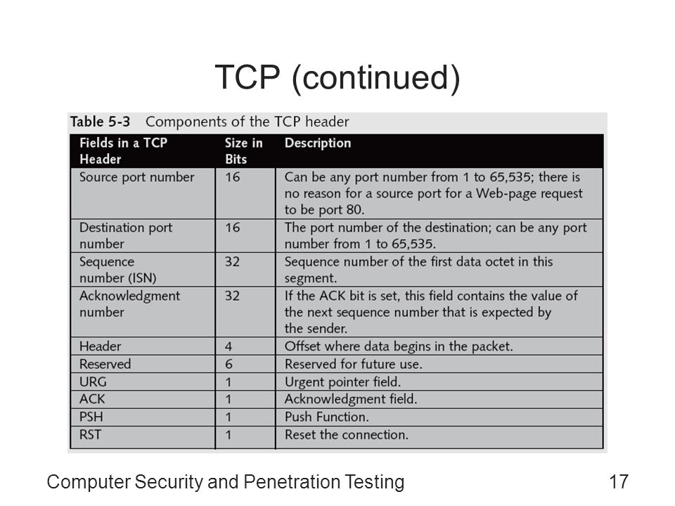 Computer Security and Penetration Testing17 TCP (continued)