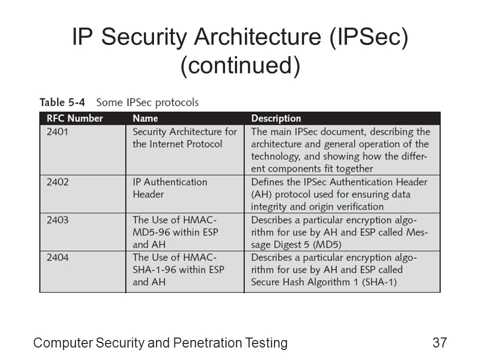 Computer Security and Penetration Testing37 IP Security Architecture (IPSec) (continued)