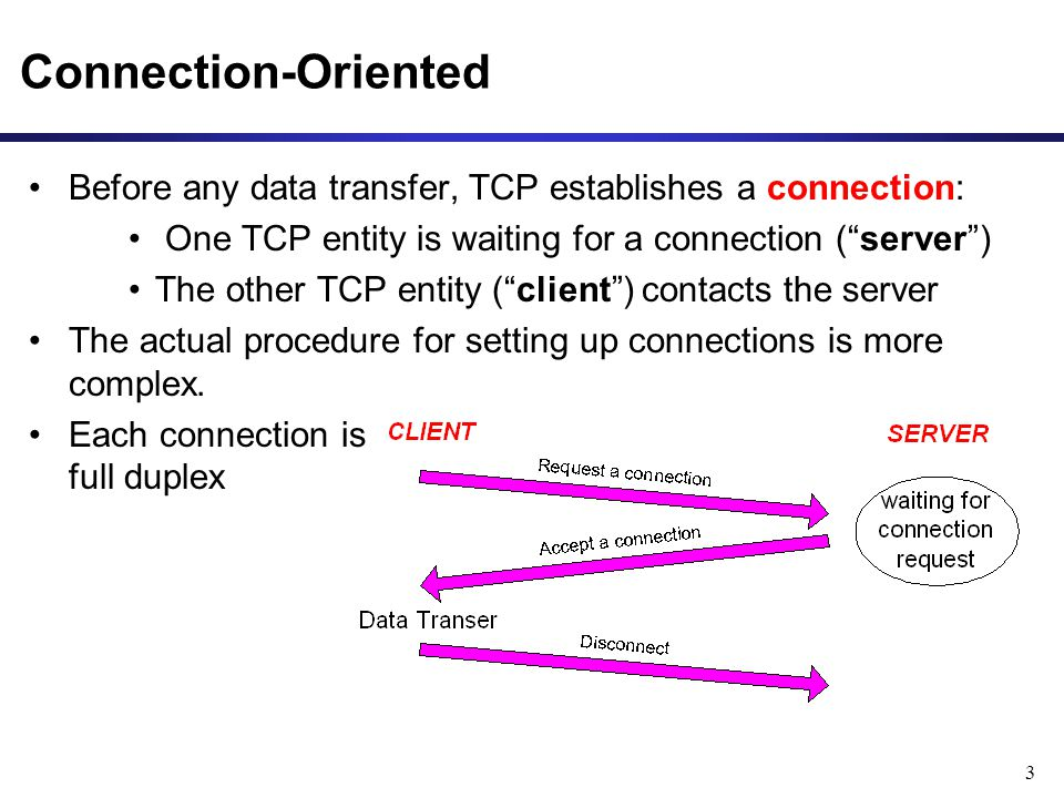 "3 Connection-Oriented Before any data transfer, TCP establishes a connection: One TCP entity is waiting for a connection (""server"") The other TCP enti"
