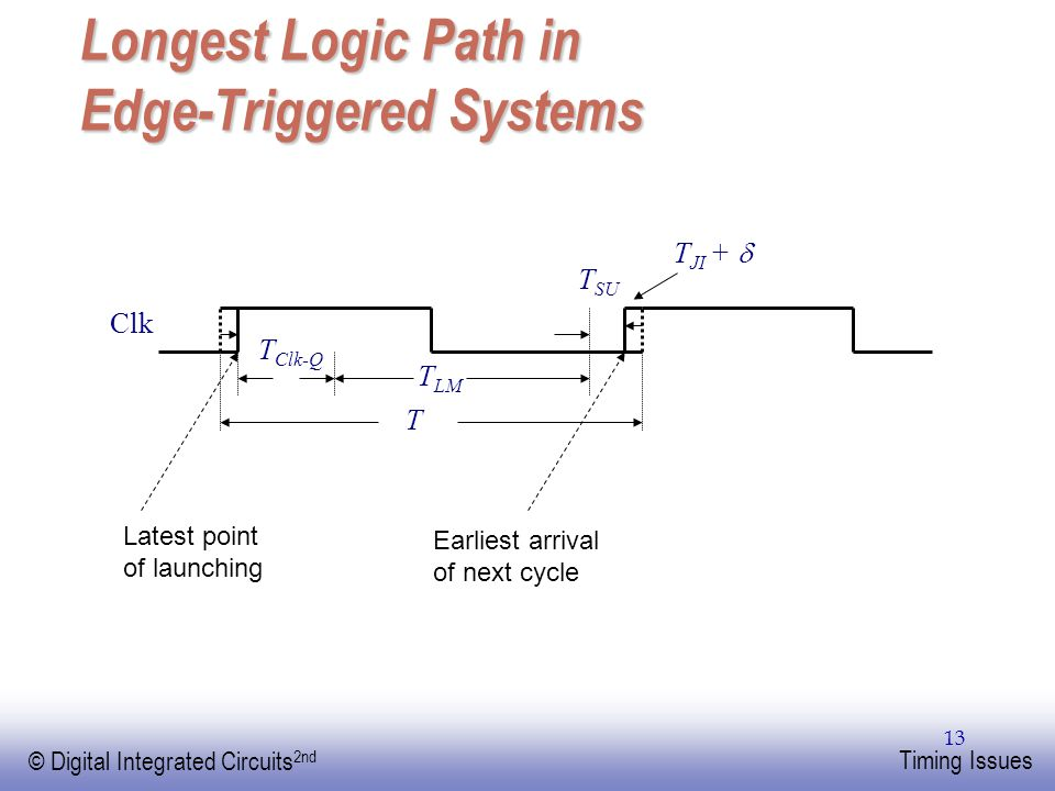 EE141 © Digital Integrated Circuits 2nd Timing Issues 13 Longest Logic Path in Edge-Triggered Systems Clk T T SU T Clk-Q T LM Latest point of launchin