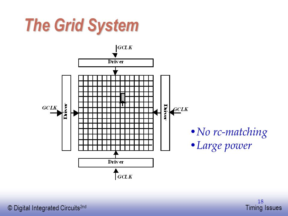 EE141 © Digital Integrated Circuits 2nd Timing Issues 18 The Grid System No rc-matching Large power