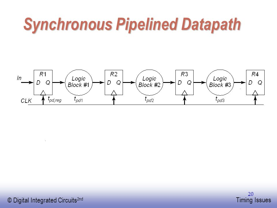 EE141 © Digital Integrated Circuits 2nd Timing Issues 20 Synchronous Pipelined Datapath