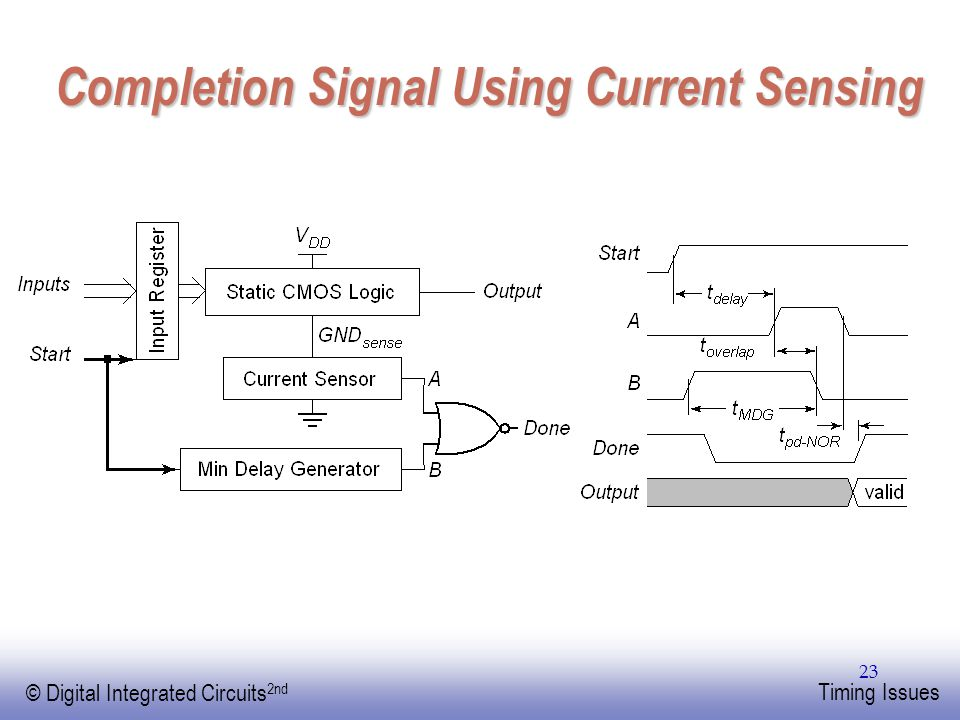 EE141 © Digital Integrated Circuits 2nd Timing Issues 23 Completion Signal Using Current Sensing