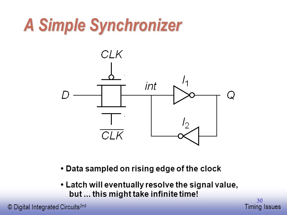 EE141 © Digital Integrated Circuits 2nd Timing Issues 30 A Simple Synchronizer Data sampled on rising edge of the clock Latch will eventually resolve