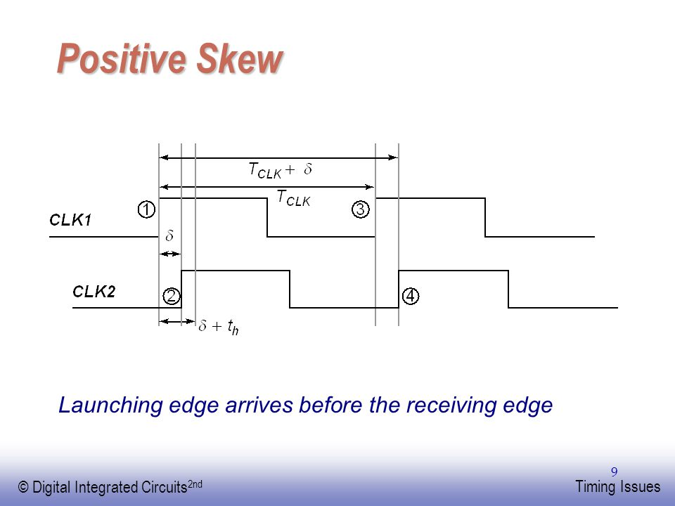 EE141 © Digital Integrated Circuits 2nd Timing Issues 10 Negative Skew Receiving edge arrives before the launching edge