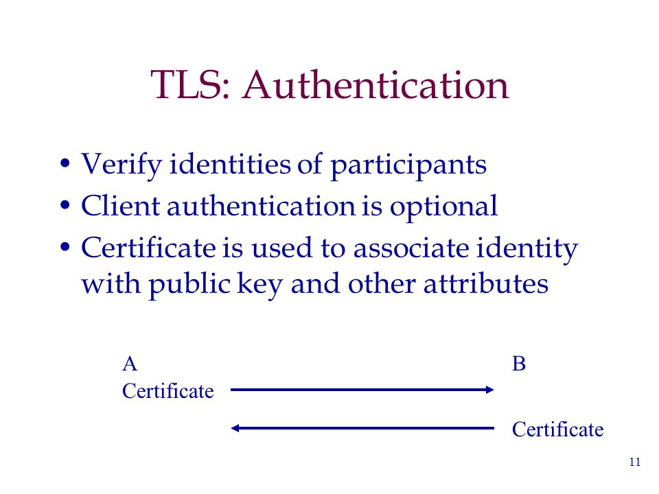 11 TLS: Authentication Verify identities of participants Client authentication is optional Certificate is used to associate identity with public key a