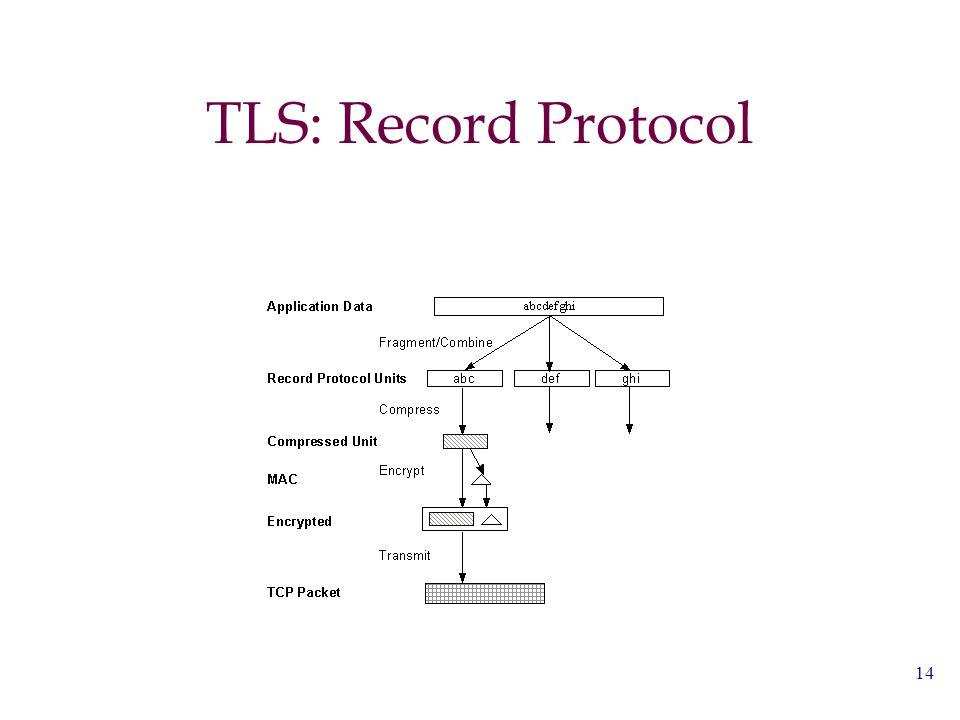 14 TLS: Record Protocol