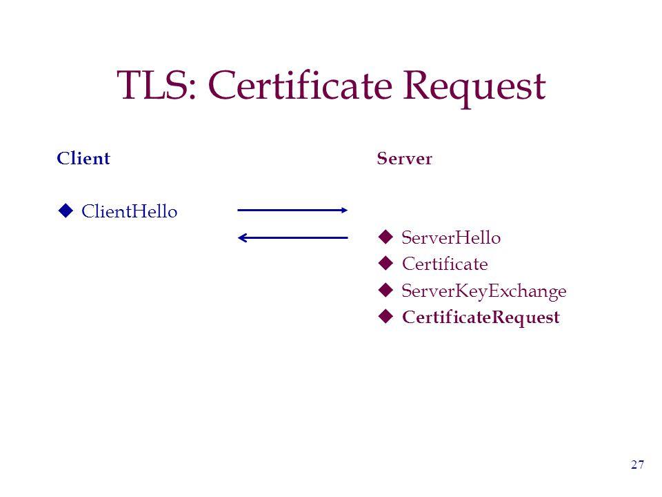 27 TLS: Certificate Request Client  ClientHello Server  ServerHello  Certificate  ServerKeyExchange  CertificateRequest