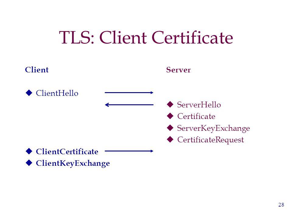 28 TLS: Client Certificate Client  ClientHello  ClientCertificate  ClientKeyExchange Server  ServerHello  Certificate  ServerKeyExchange  CertificateRequest