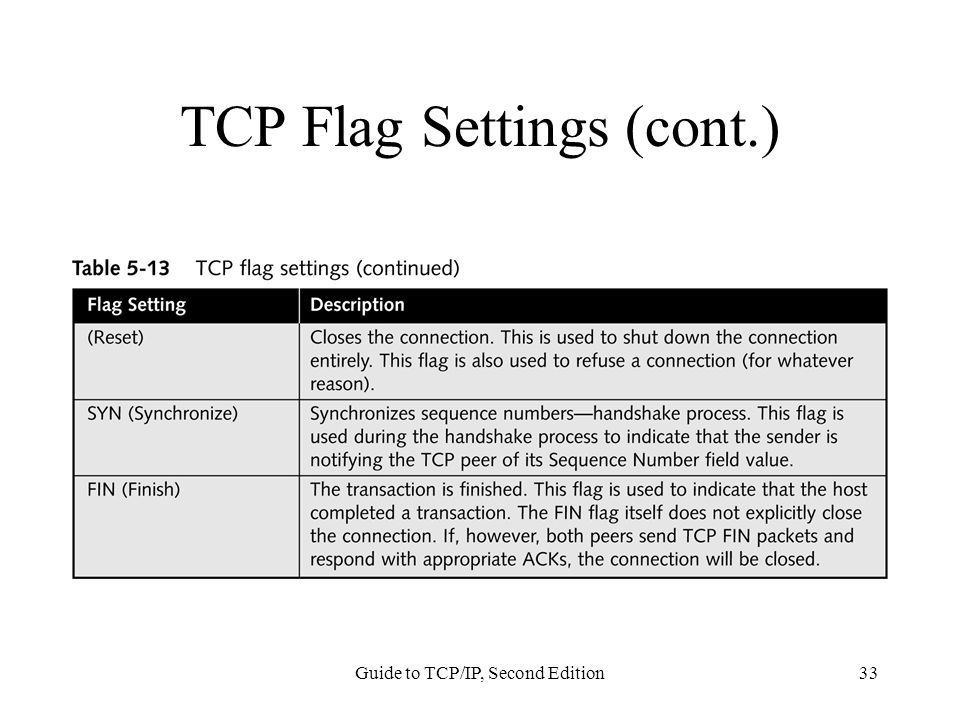 Guide to TCP/IP, Second Edition33 TCP Flag Settings (cont.)