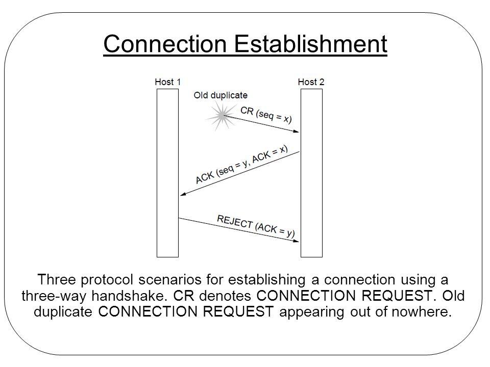 Connection Establishment Three protocol scenarios for establishing a connection using a three-way handshake. CR denotes CONNECTION REQUEST. Old duplic