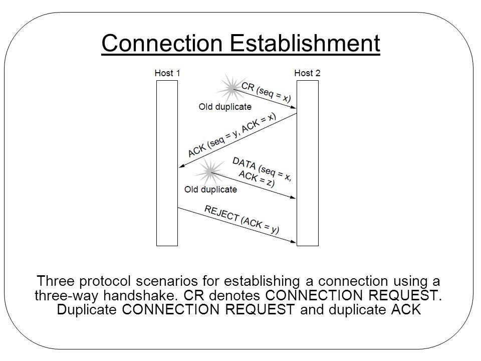 Connection Establishment Three protocol scenarios for establishing a connection using a three-way handshake. CR denotes CONNECTION REQUEST. Duplicate