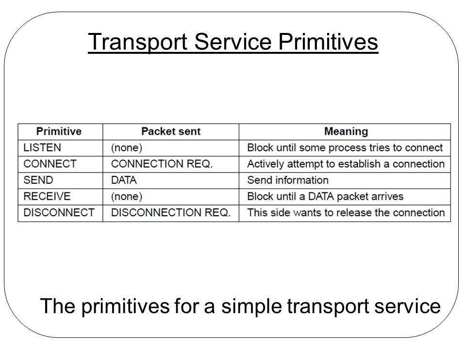 Transport Service Primitives The primitives for a simple transport service