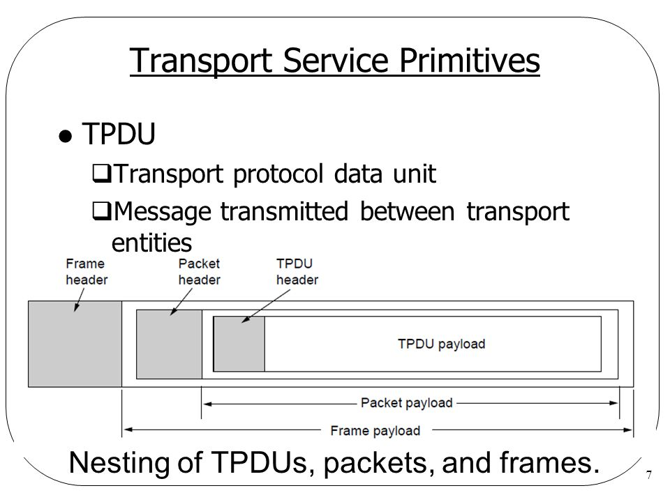 7 Transport Service Primitives l TPDU  Transport protocol data unit  Message transmitted between transport entities Nesting of TPDUs, packets, and frames.