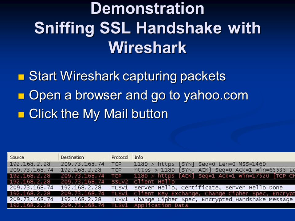 Demonstration Sniffing SSL Handshake with Wireshark Start Wireshark capturing packets Start Wireshark capturing packets Open a browser and go to yahoo.com Open a browser and go to yahoo.com Click the My Mail button Click the My Mail button