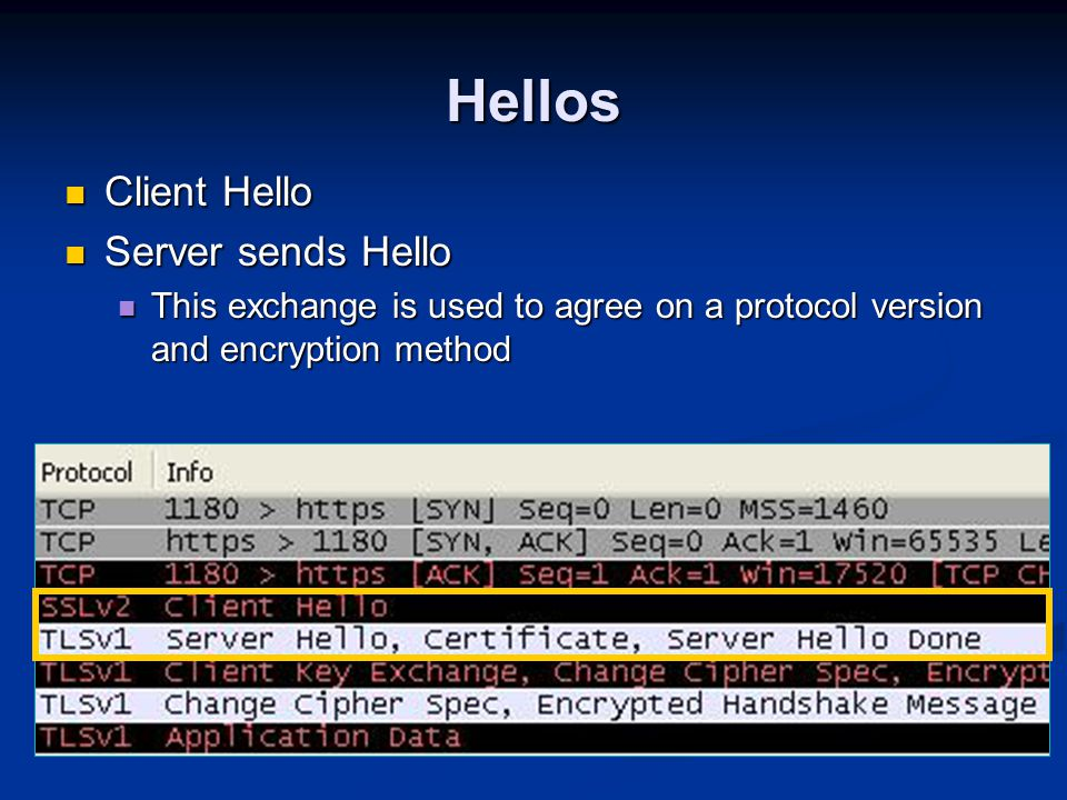 Hellos Client Hello Client Hello Server sends Hello Server sends Hello This exchange is used to agree on a protocol version and encryption method This exchange is used to agree on a protocol version and encryption method