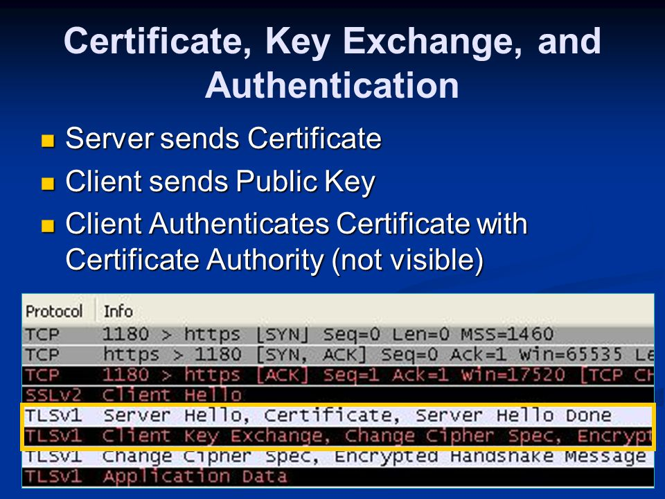 Certificate, Key Exchange, and Authentication Server sends Certificate Server sends Certificate Client sends Public Key Client sends Public Key Client Authenticates Certificate with Certificate Authority (not visible) Client Authenticates Certificate with Certificate Authority (not visible)